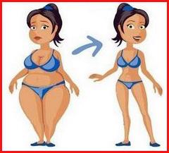 как похудеть пожилым женщинам